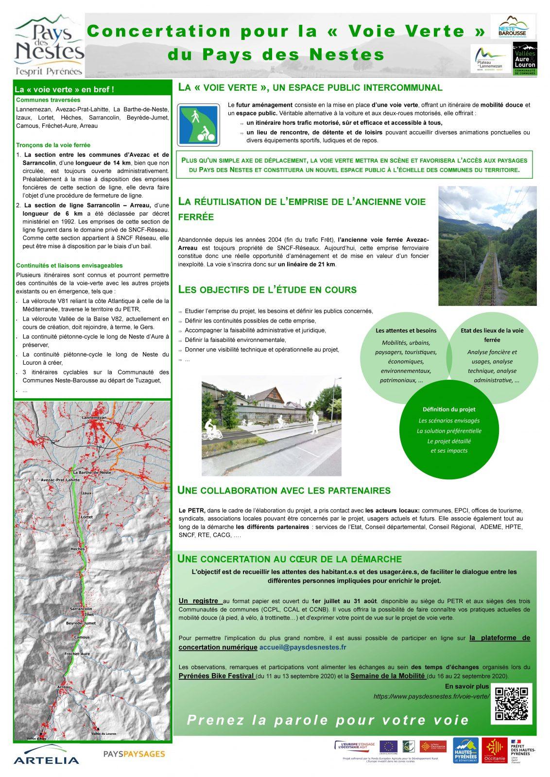 panneau info voie verte